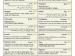 OHR Languages sheet